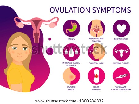 Vector poster ovulation symptoms. Illustration of a cute girl.