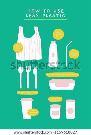 Vector poster with reusable shopping bag, cup, water bottle, containers and cutlery. How to use less plastic concept. Set of eco friendly doodle elements