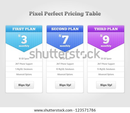 Vector Price table for commercial web services