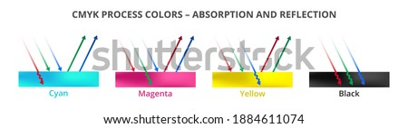 Vector printing illustration of light reflection and absorption. CMYK colors, or surfaces isolated on a white background. Cyan, magenta, yellow, black, or key. Incident rays are reflected or absorbed. Photo stock ©
