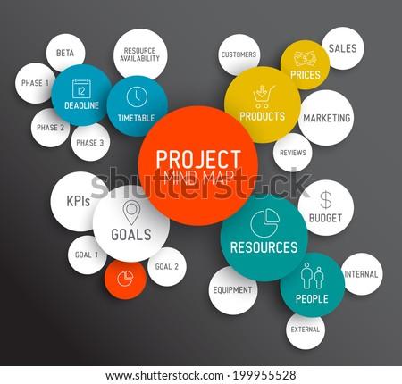 Vector Project management mindmap scheme concept diagram