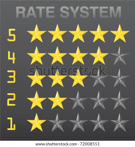 vector rate system with yellow selected and grey unselected stars.
