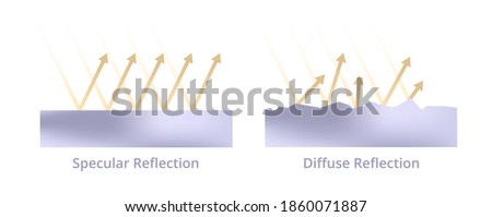 Vector scientific illustration of light reflection, reflection of light. Specular reflection and diffuse reflection isolated on white. Rays, reflexion on mirror surface, scattering on uneven surface. Stockfoto ©