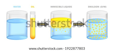 Vector scientific illustration, set of emulsification isolated on a white background. Immiscible liquids water and oil mixed together – emulsion oil in water,  a stable dispersion. Test tube, beaker. Stock fotó ©