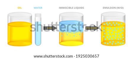 Vector scientific illustration, set of emulsification isolated on a white background. Immiscible liquids oil and water mixed together – emulsion water in oil, a stable dispersion. Test tube, beaker.