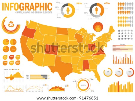 Vector Set elements of infographics. Map of America and Information Graphics