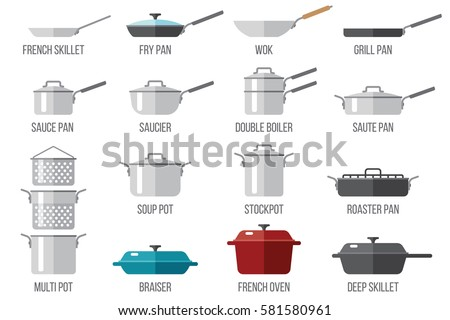 Shutterstock Vector set of kitchen pots and pans with lids. Flat style.