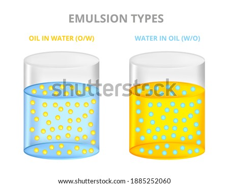 Vector set of scientific illustration with emulsion types of oil in water and water in oil. A heterogeneous mixture of two liquids isolated. Stable dispersion of two liquids normally immiscible.