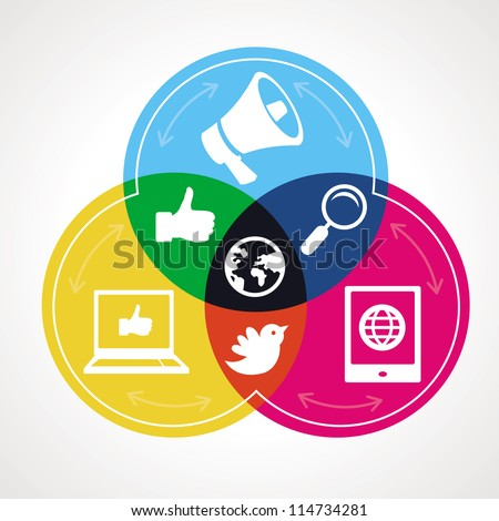 Vector social media concept abstract illustration with circles and icons
