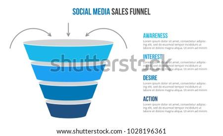 Vector social media sales funnel infographic.