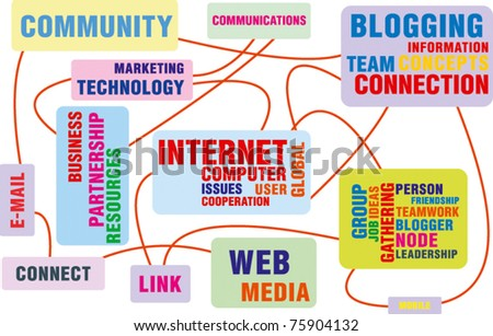 vector social networking concept, diagram of new media communication isolated