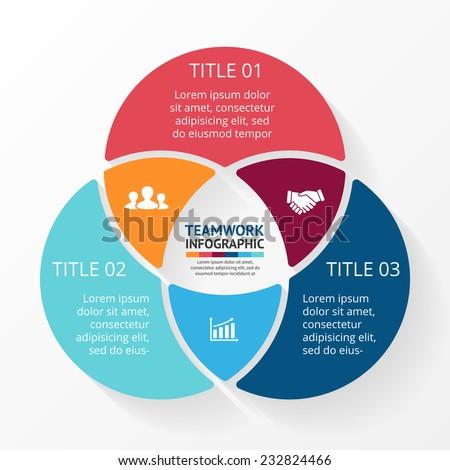 Triple Venn Diagram Template Gallery Template Design Ideas