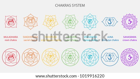 Vector symbol set of chakras. Character illustration of Hinduism and Buddhism. For design, associated with yoga and India.