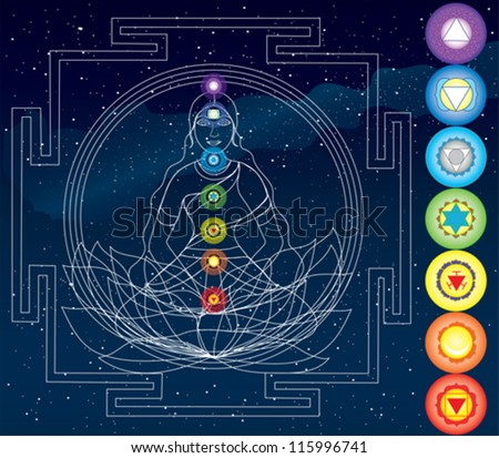 Vector symbols of 7 chakras