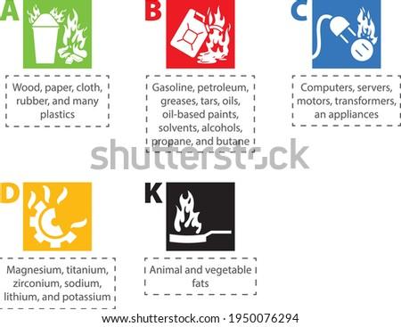 vector symbols of five classes