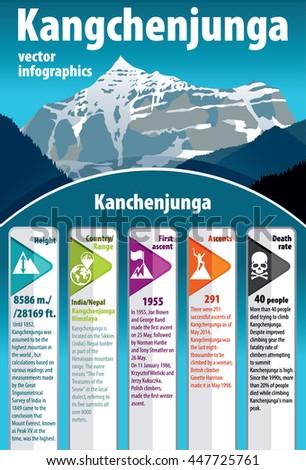 vector third highest mountain
