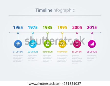 Infographic timeline ideas for kids