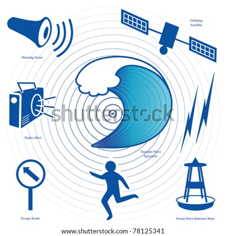 vector - Tsunami Icons. Epicenter, tidal wave, civil defense siren, radio, ocean wave detection buoy, satellite, transmission, fleeing person, evacuation route sign. EPS8 in groups for easy editing.