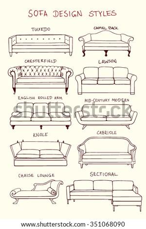 Vector Visual Guide Of Sofa Design Styles Hand Drawn Sofa