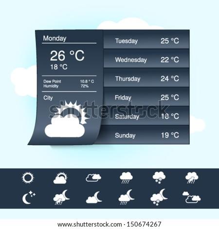 Vector weather forecast, widget, banner and symbols - stock vector