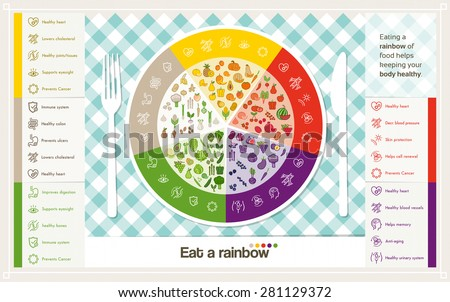vegetables and fruit color