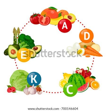Vegetables, berries and fruits, vitamins and minerals, vector illustration, Vitamin A, C, K, E, D.