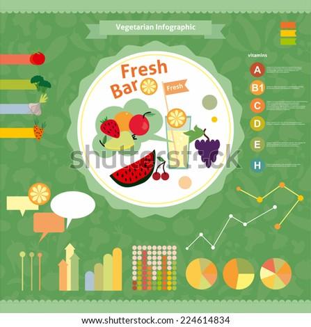 Vegetarian And Vegan, Vegetarian Healthy Food Infographic, Fruit ...