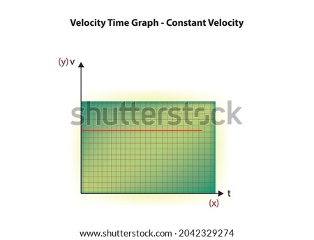Velocity time graph for constant velocity, Δv=0, v=constant, When an object is moving with a constant velocity, the line on the graph is horizontal. When the horizontal line is at zero velocity graph. Foto stock ©