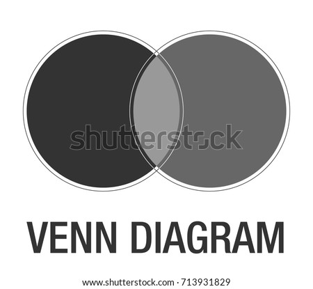 Infographic venn diagram download free vector art stock venn diagram black illustration for scrapbook flyers posters web greeting cards ccuart Images