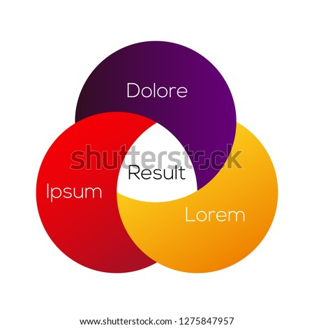 Venn diagram infographic . 3  circle layout explanation template ストックフォト ©
