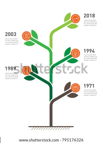 Vertical Timeline infographics. The development and growth of the business. Time line of Social tendencies and trends graph. Business presentation concept with 5 options, parts, steps or processes.