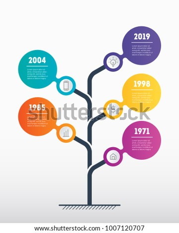 Vertical Timeline infographics. Time line of tendencies. Business concept with 5 options, parts, steps or processes. The development and growth of the business.
