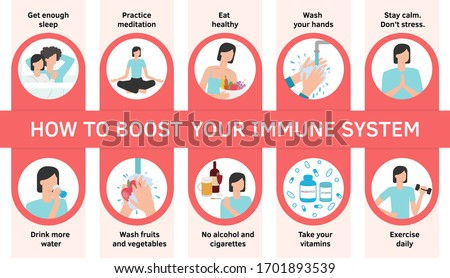 Vestor set of flat illustrations. How to boost your immune system. Healthy habits against respiratoty diseases and viruses. immune system boost infographic