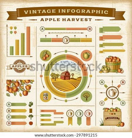 vintage apple harvest...