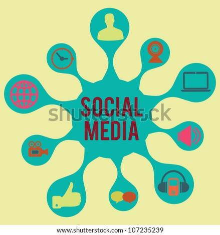 vintage concept of social media - vector illustration