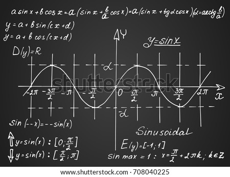 Vintage education and scientific background. Trigonometry law theory and mathematical formula equation on blackboard. Vector hand-drawn illustration.