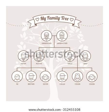 vintage family tree with