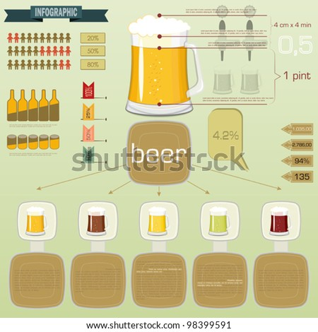 Vintage infographics set - beer icons and elements for presentation and graph - vector illustration
