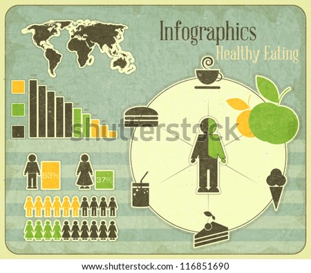Vintage infographics set - Healthy Eating theme - vector illustration