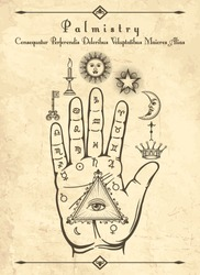 Vintage palmistry. Esoteric occult symbols on hand, palm of prophecy retro vector illustration