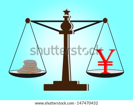 Vintage scales with  yen sign and coins on balance scale