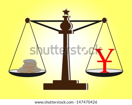 Vintage scales with  Yuan sign and coins on balance scale