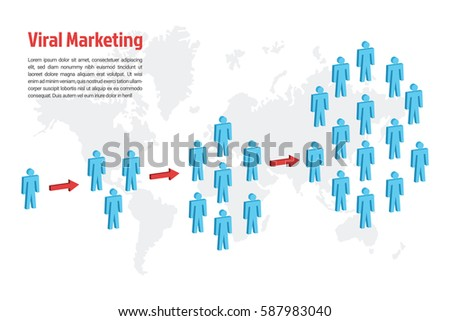 viral marketing concept  vector