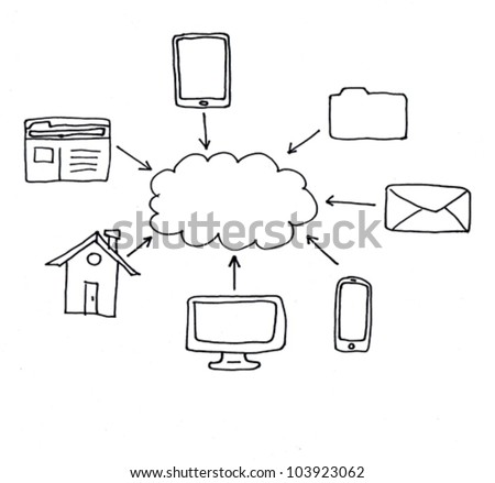 Virtual internet cloud (freehand drawing)