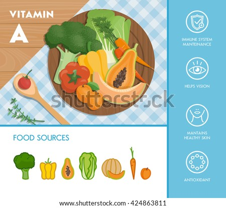 Vitamin A food sources and health benefits, vegetables and fruit composition on a chopping board and icons set