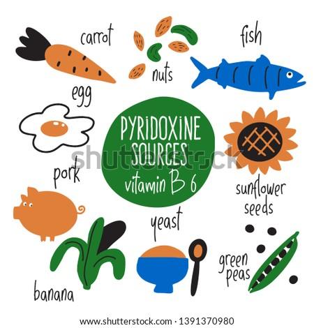 vitamin b 6 food sources