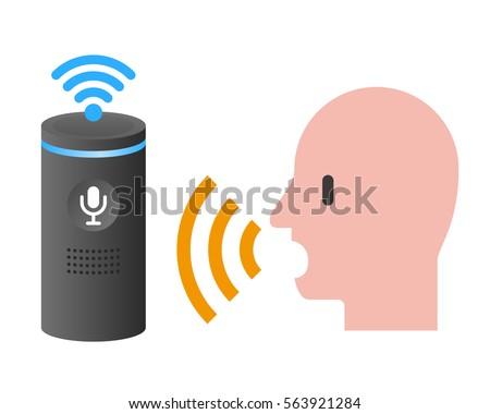 voice assistance system concept diagram, speech recognition, voice recognizer