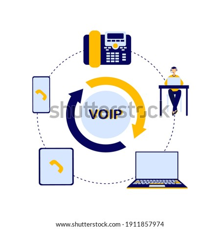 VOIP Telephony system circular diagram. Flat illustration. The main elements of VOIP telephony are operator, IP phone, laptop, cloud storage. VOIP Technology infographics. Zdjęcia stock ©
