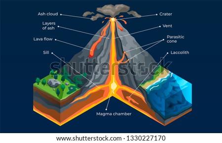 volcano infographic isometric