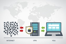 VPN protection. Flat style laptop connected to protected vpn server. VPN server with shield connect to internet. Online secure connection. Computer virtual private network. Web security scheme.